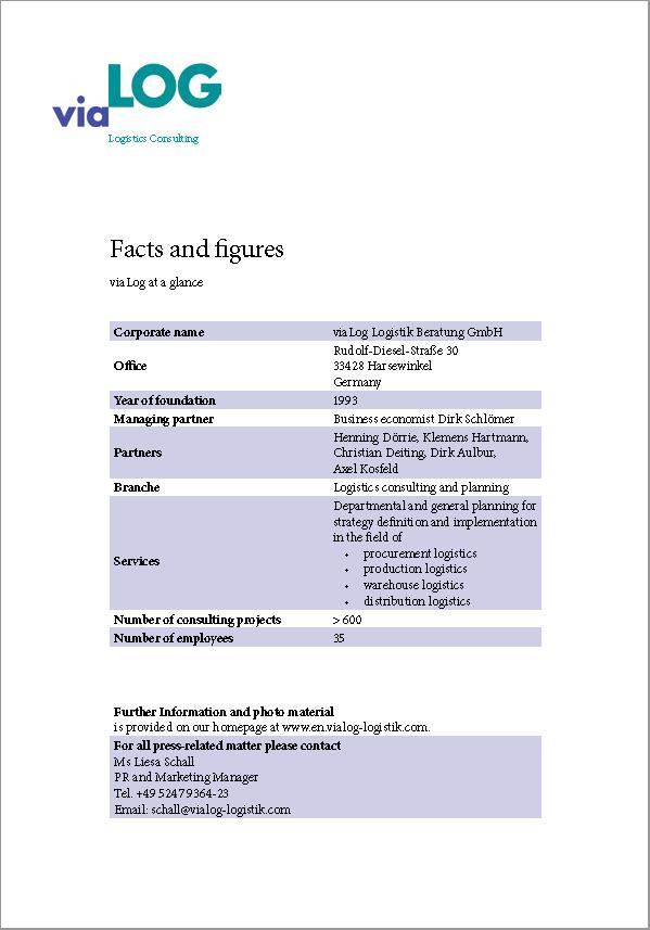 viaLog Daten und Fakten